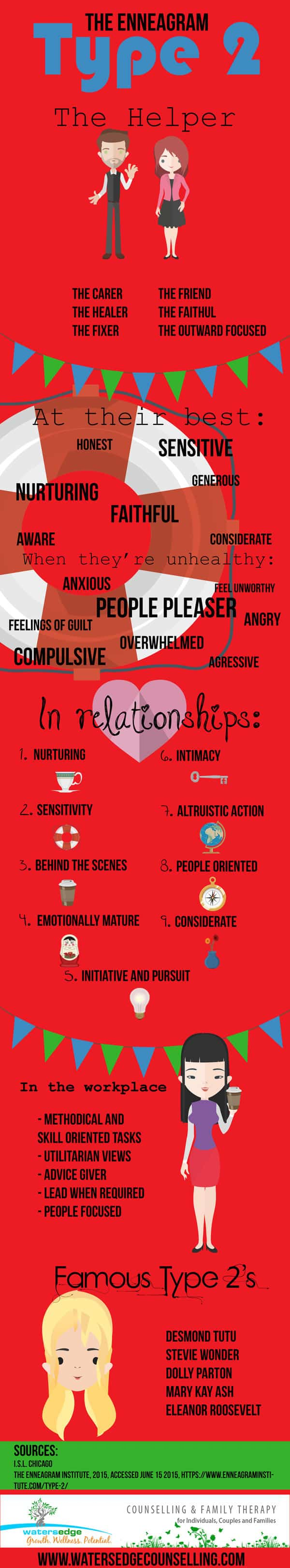 enneagram type 2 and 7 relationship book