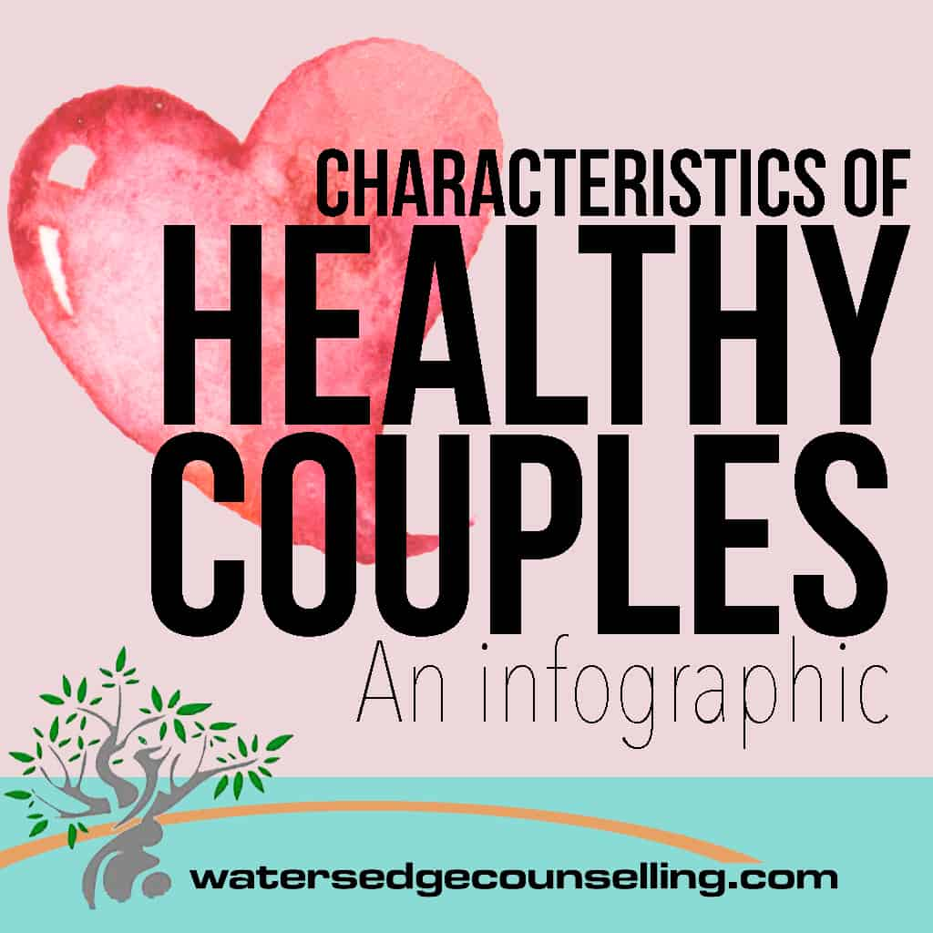 Characteristics of Healthy Couples