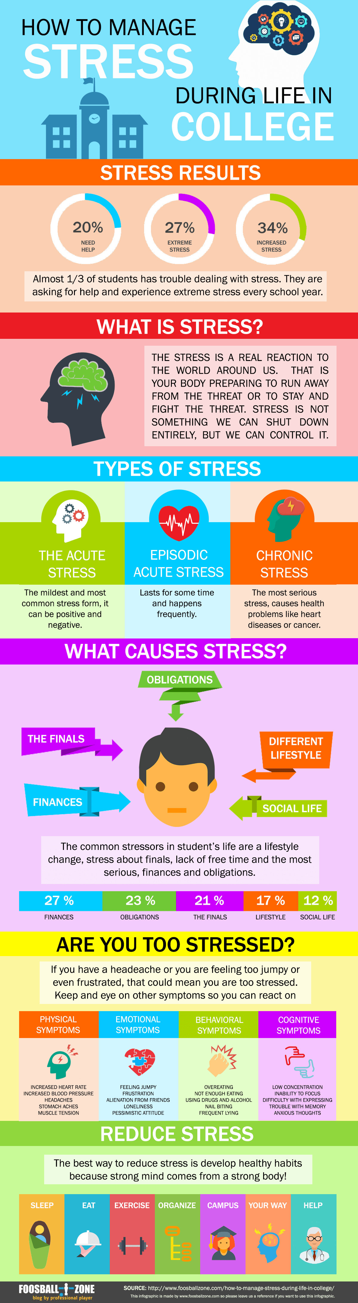 How to deal with stress in everyday life