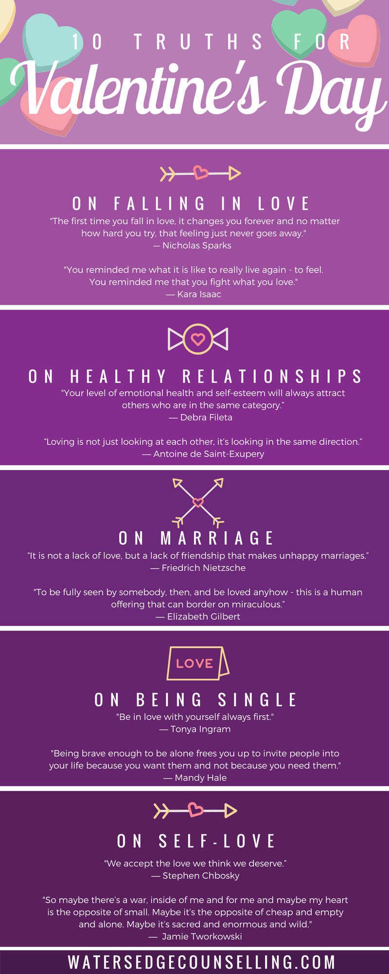 Valentines Day infographic quotes