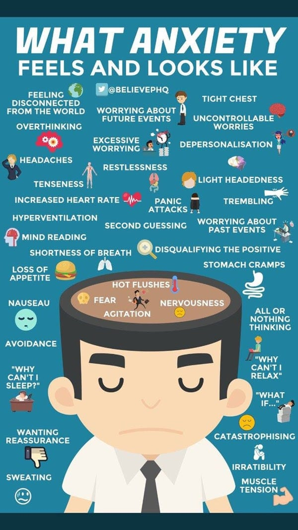 Anxiety-infographic