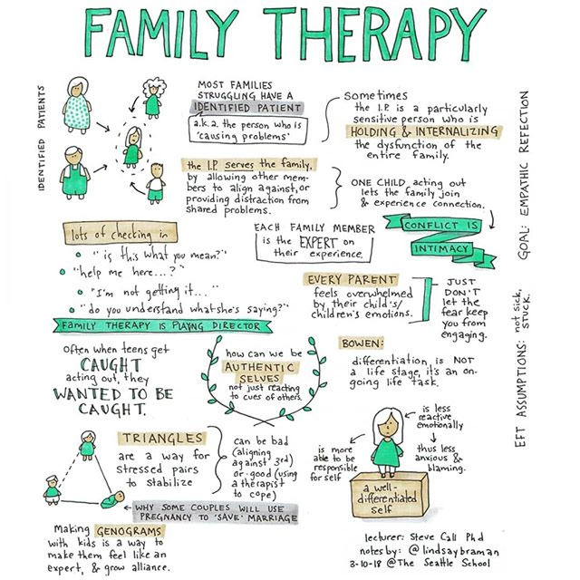 Family-Therapy-2