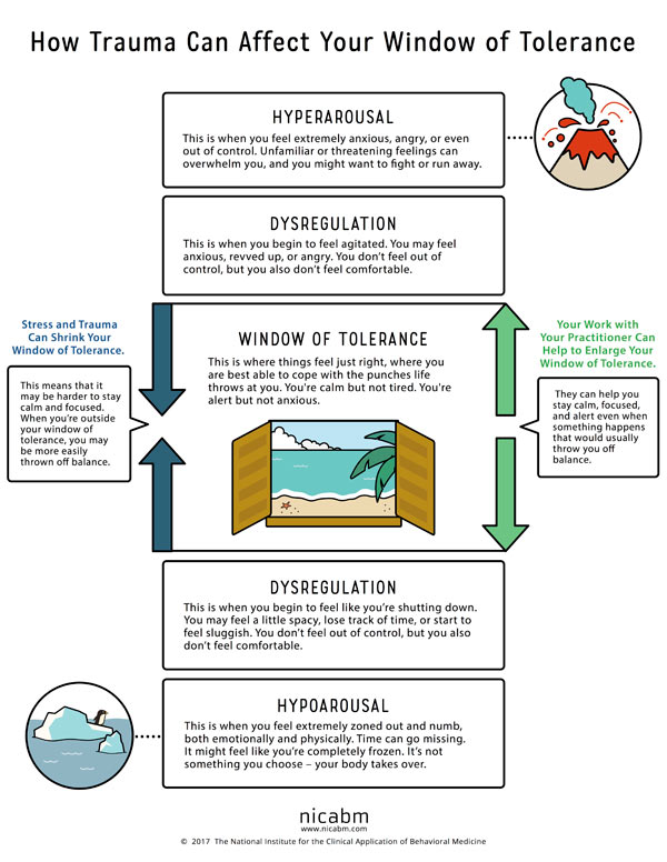 How to increase tolerance after Trauma Infographic