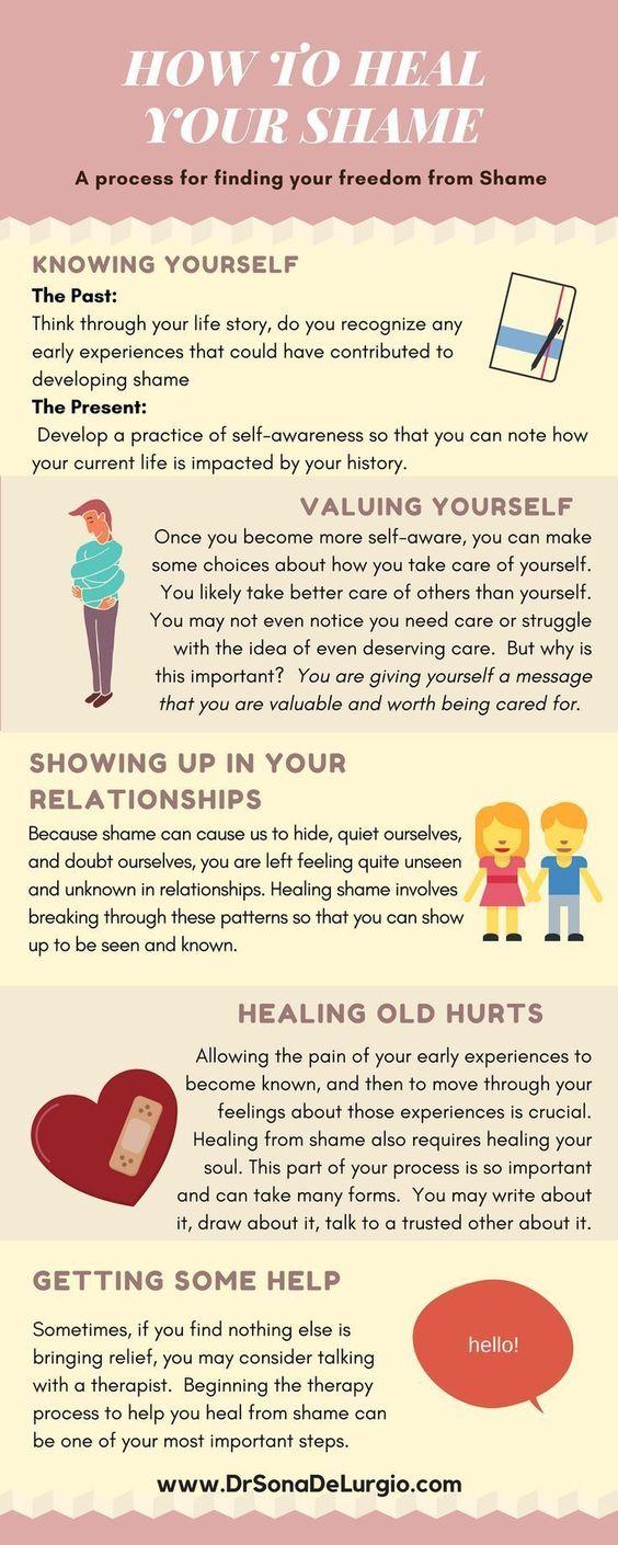 Shame infographic
