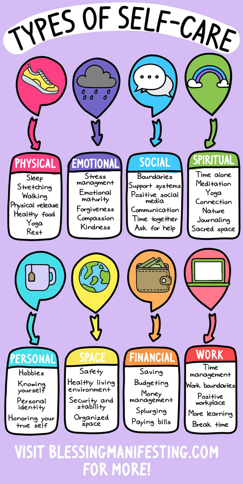 8-Steps-to-Total-Self-Care-infographic