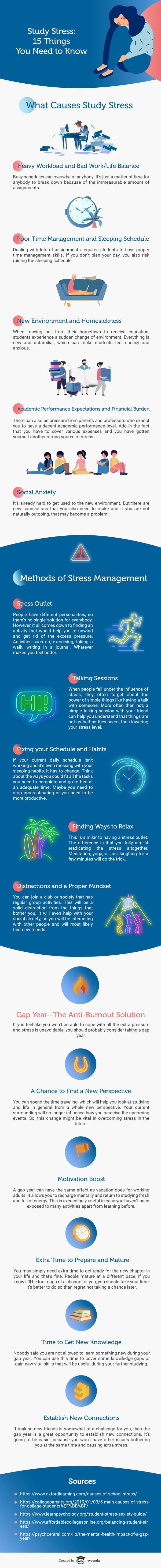 Study-Stress-Infographic5